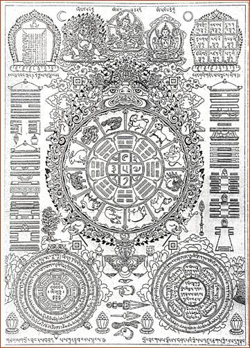 tiibeti_astroloogia